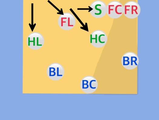 フォーメーション図19