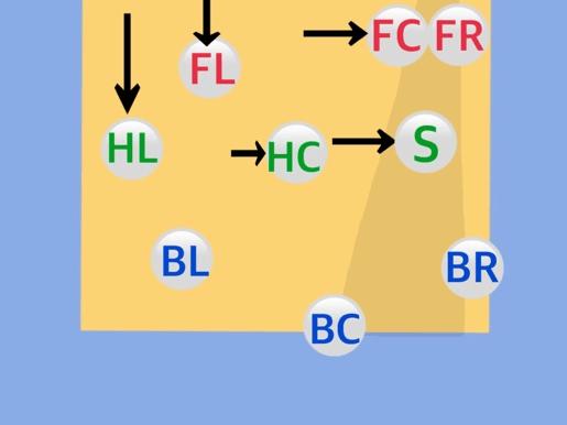 フォーメーション図21