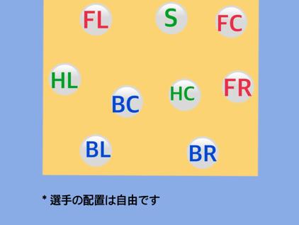 フォーメーション図23