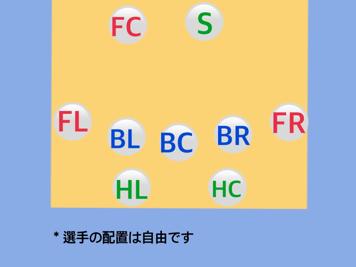 フォーメーション図24