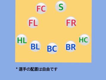 フォーメーション図25
